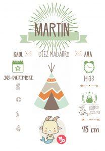 lamina martin blog